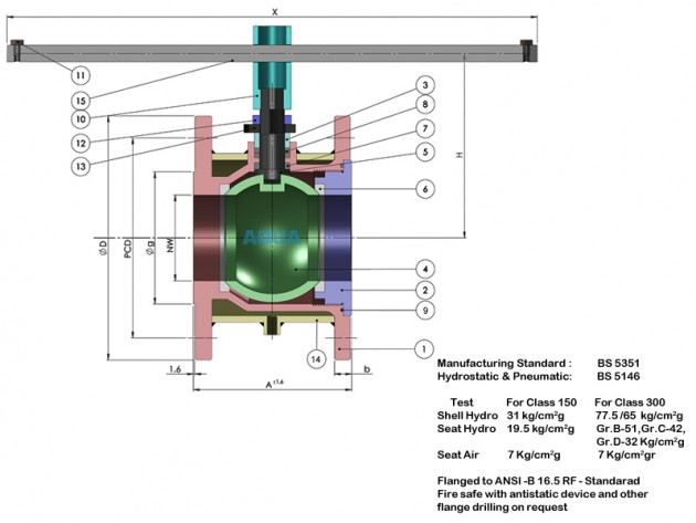 Flanged End, Jacketed, Full Port, Class 150, Size 25/50 to 150/250